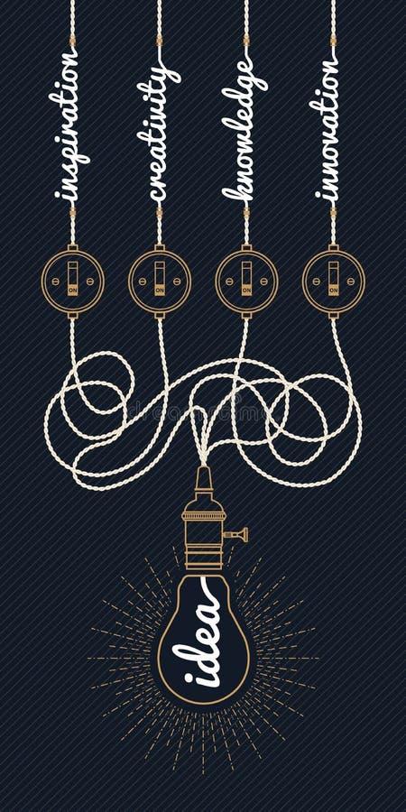 葡萄酒电灯泡想法电路板 皇族释放例证