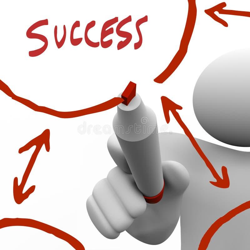 董事会图画流程图成功 向量例证