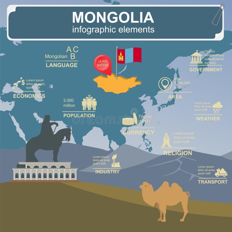 蒙古infographics,统计数字,视域 皇族释放例证