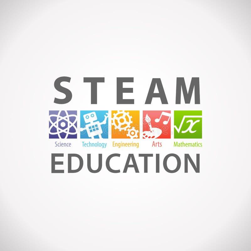 蒸汽词根教育商标 科学技术工程学艺术数学 向量例证