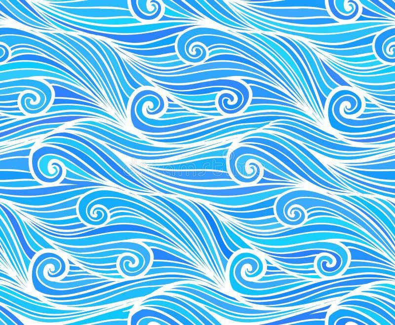 蓝色传染媒介卷曲波浪无缝的样式 皇族释放例证