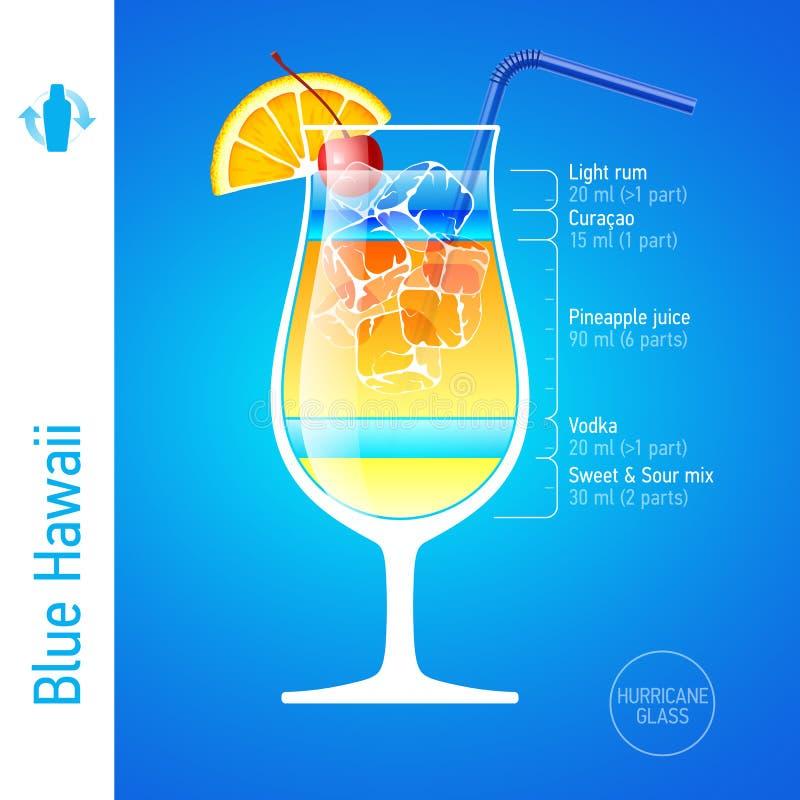蓝色夏威夷鸡尾酒 向量例证