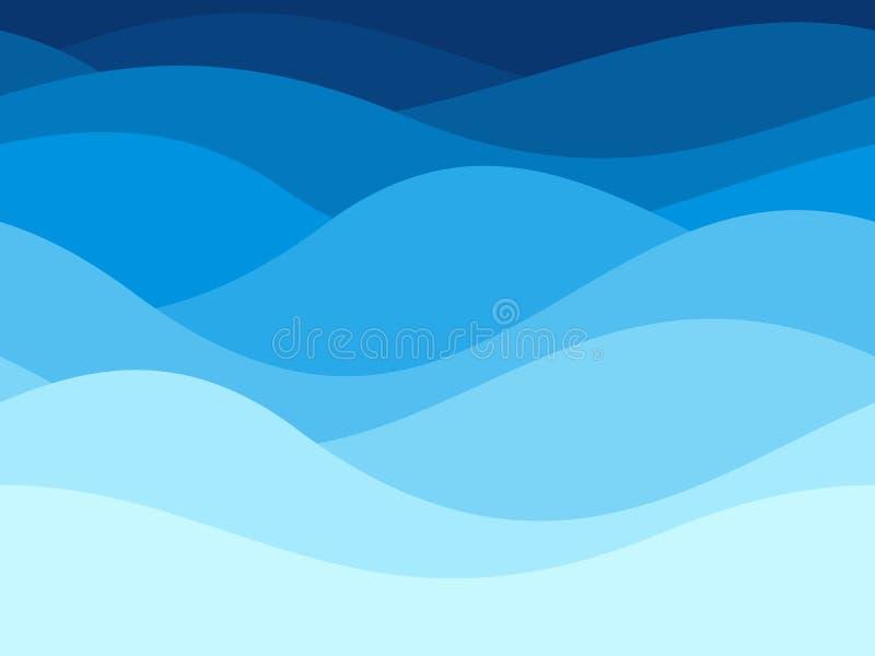 蓝色模式通知 Summer湖波浪,水流量抽象传染媒介无缝的背景 库存例证