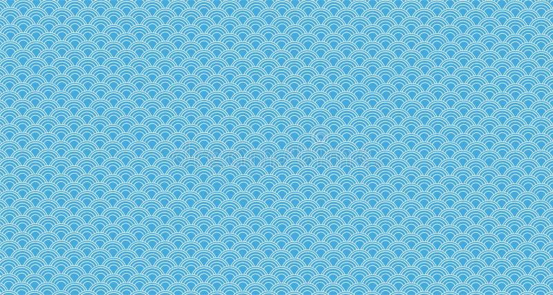 蓝色波浪摘要纹理 向量例证