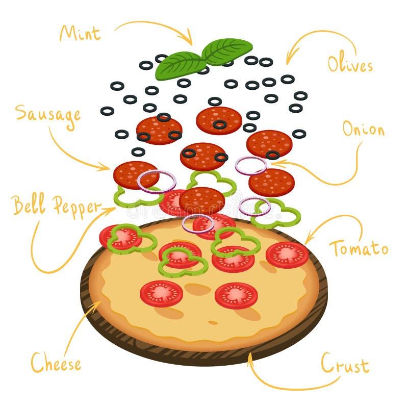 薄饼infographics的传染媒介例证 鲜美薄饼ingredien 向量例证