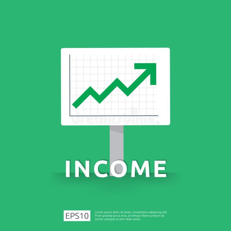 薪金率增量 财务回收投资收入表现ROI概念的与箭头 营业利润成长边际 库存例证