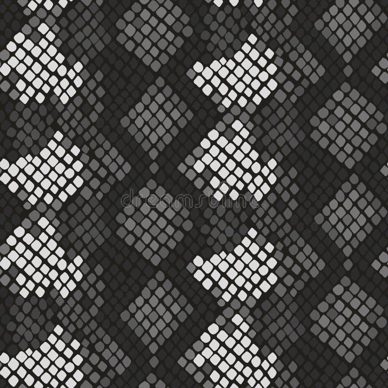 无缝人为纹理的传染蛇皮媒介尿有股蛋清味图片