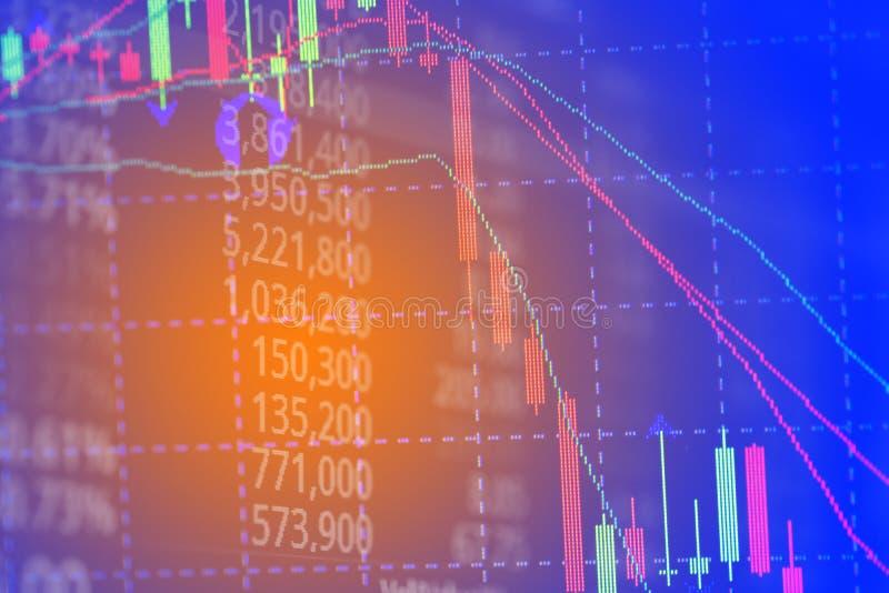 蜡烛棍子与显示的图表图两次曝光有股票市场市场价屏幕背景,证券交易, 库存图片