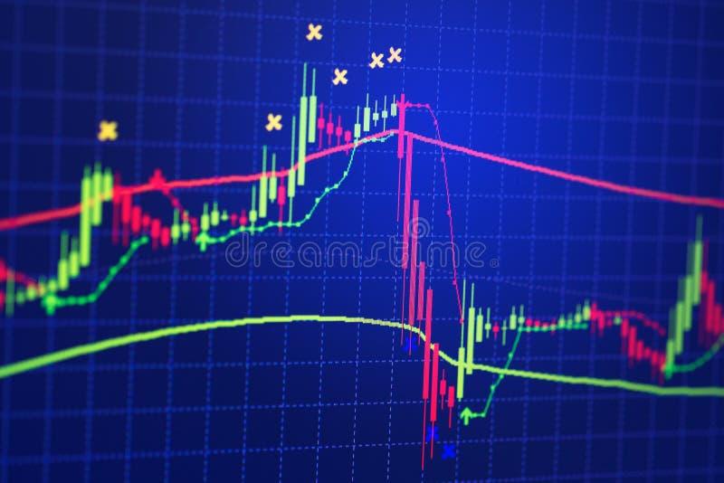 蜡烛棍子与显示看涨点或下跌点,股票市场的价格趋向或下来趋向的显示的图表图或 库存例证