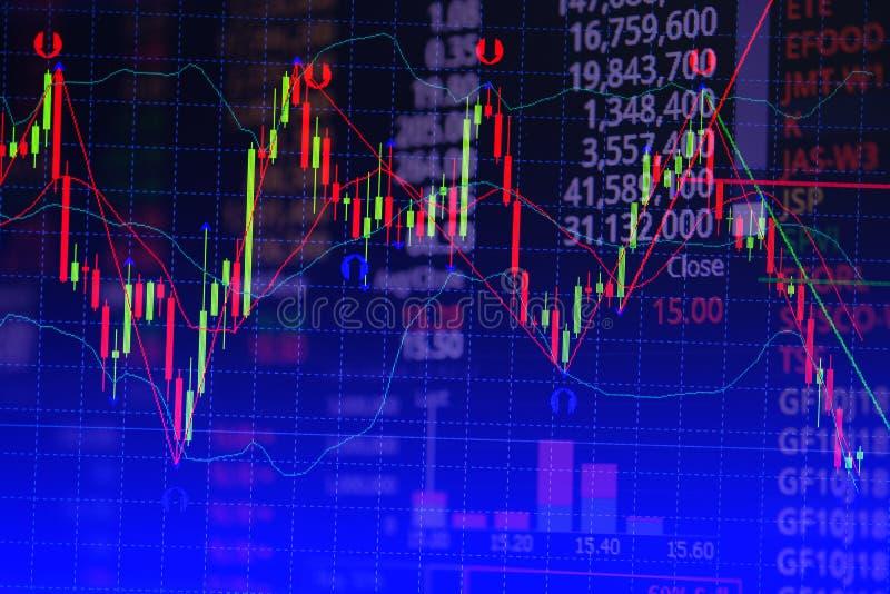 蜡烛棍子与显示看涨点或下跌点,股票市场的价格趋向或下来趋向的显示的图表图或 皇族释放例证