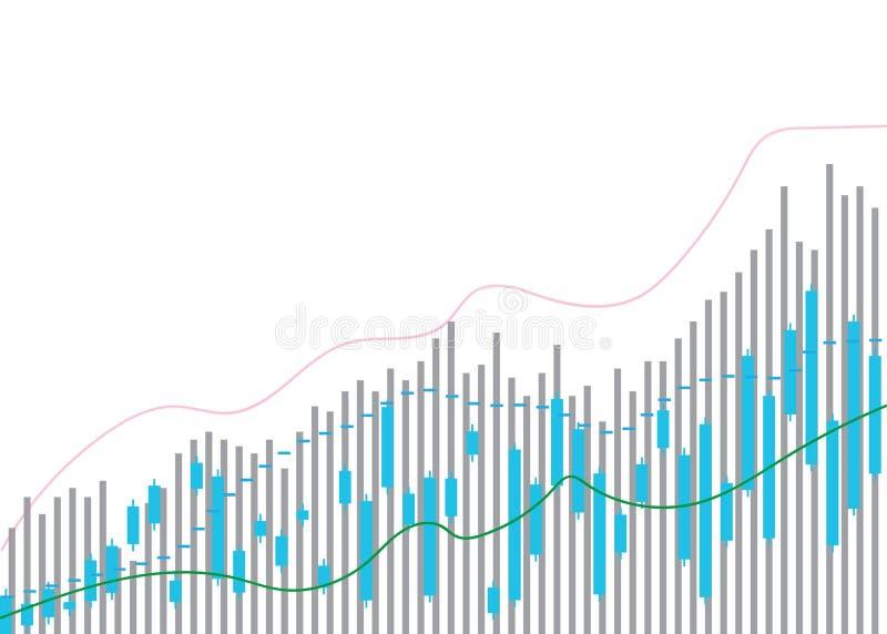 蜡烛棍子股票市场投资贸易,看涨点,下跌点图表图  蜡烛棍子储蓄eps图表图  向量例证