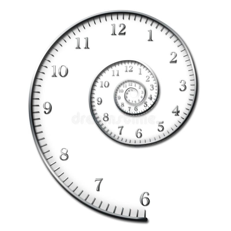 螺旋时间 库存例证