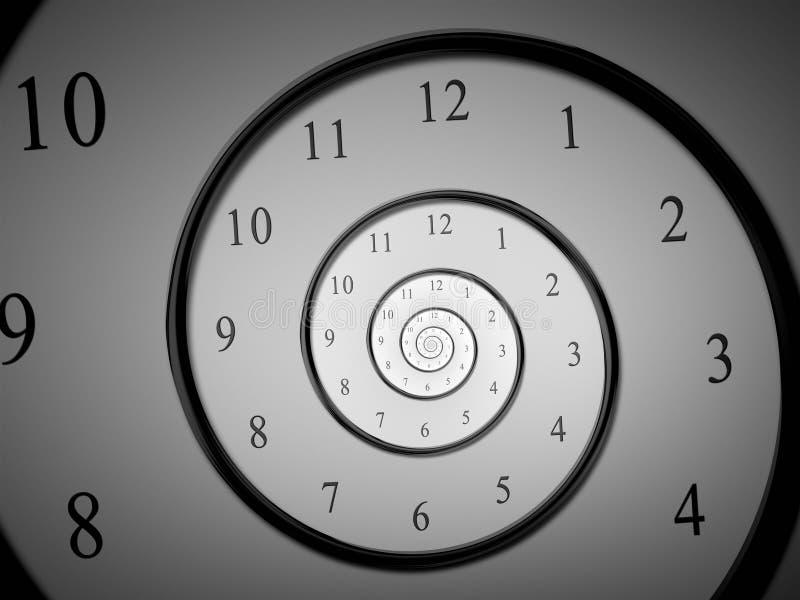 螺旋时间 向量例证