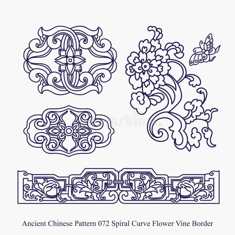 螺旋曲线花藤边界的古老中国样式 库存例证