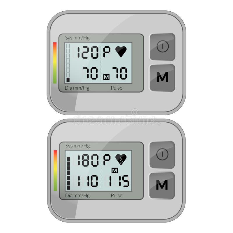 血压测量的袖口的现实传染媒介例证 皇族释放例证