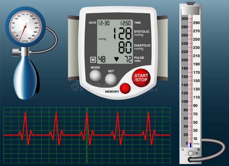 血压计 向量例证