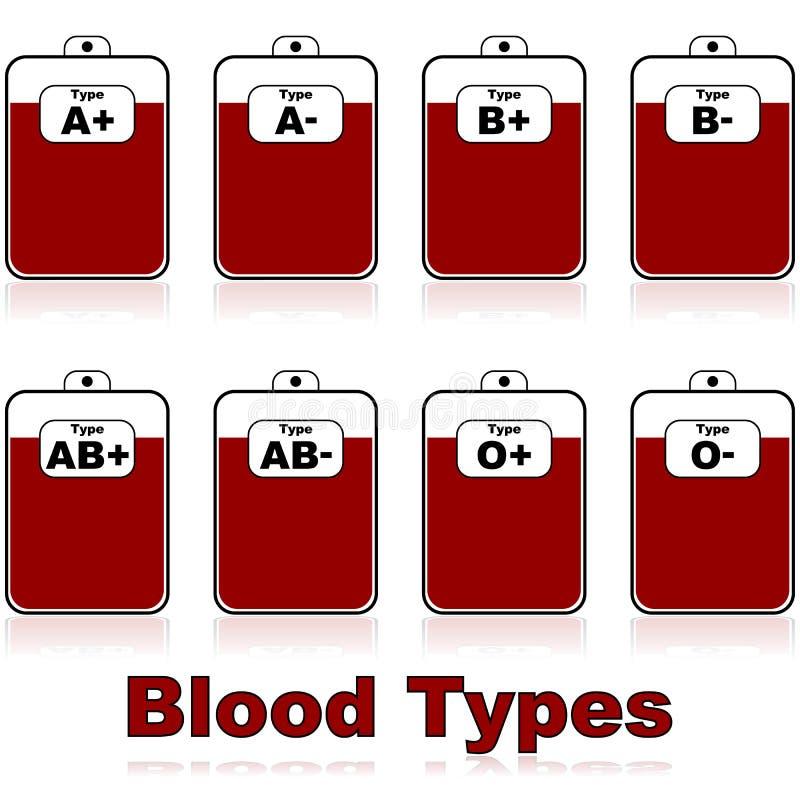 血型 库存例证