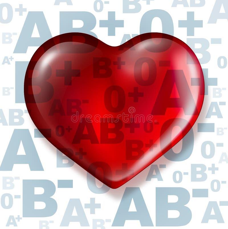 血液捐赠 库存例证