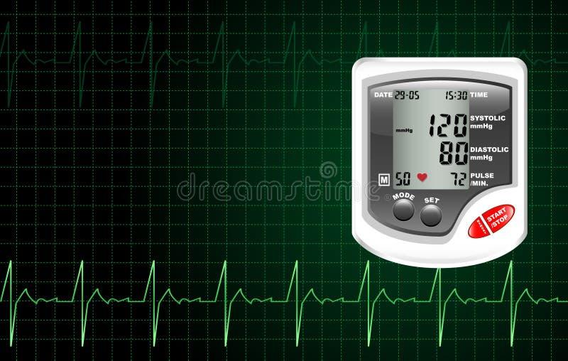 血液监控程序压 向量例证