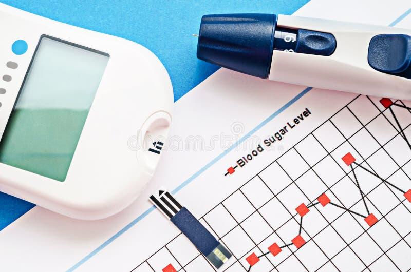 血糖测量 免版税库存照片