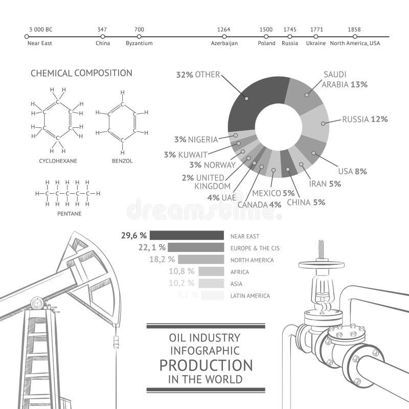 钻行业油西伯利亚适当的西部 向量例证
