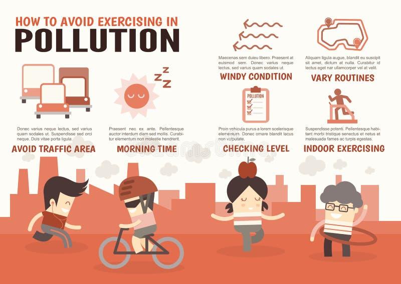 行使在污染的Avoid 库存例证