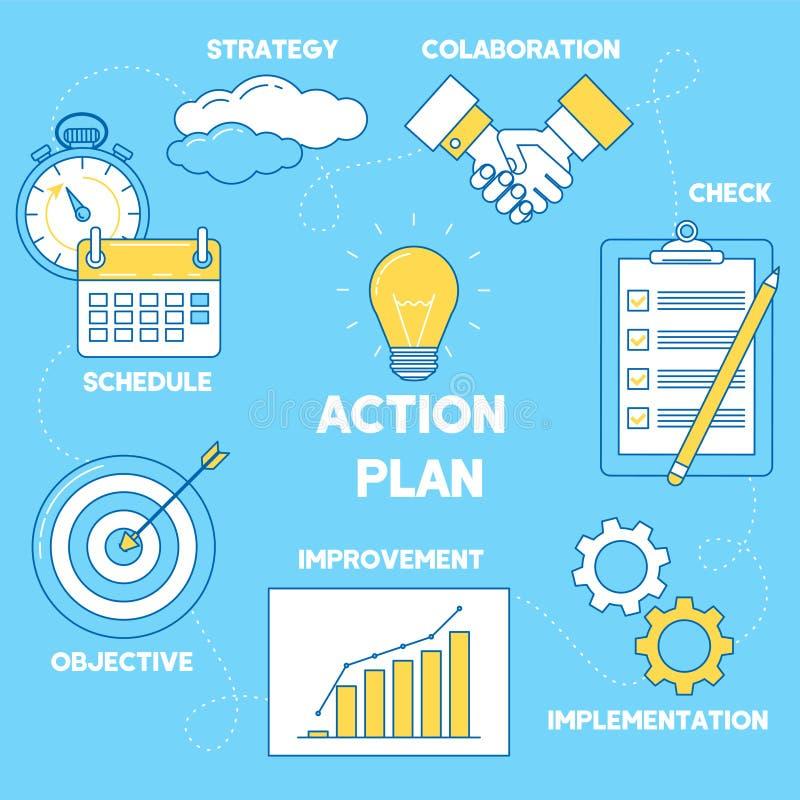 行动纲领例证 线设计策略,合作, i 库存例证