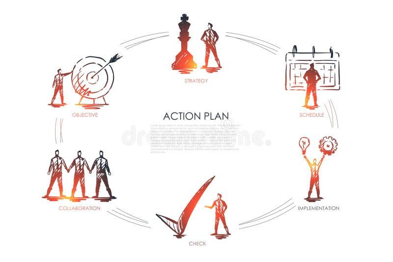 行动纲领-战略, collabororation,检查,实施,宗旨集合概念 库存例证
