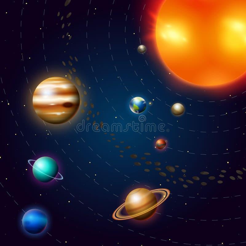 行星太阳系 银河 空间和天文、无限宇宙和星系在星中在 皇族释放例证