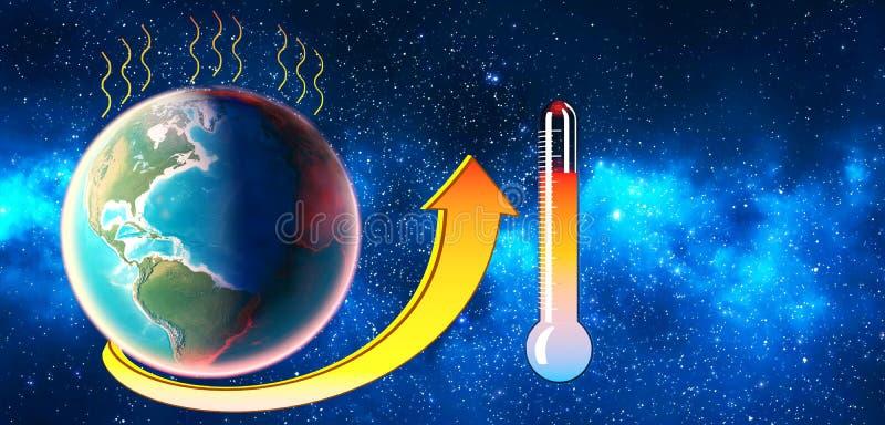 行星的温度每年上升 皇族释放例证