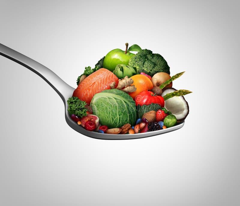 补充维生素健康食品匙子 向量例证