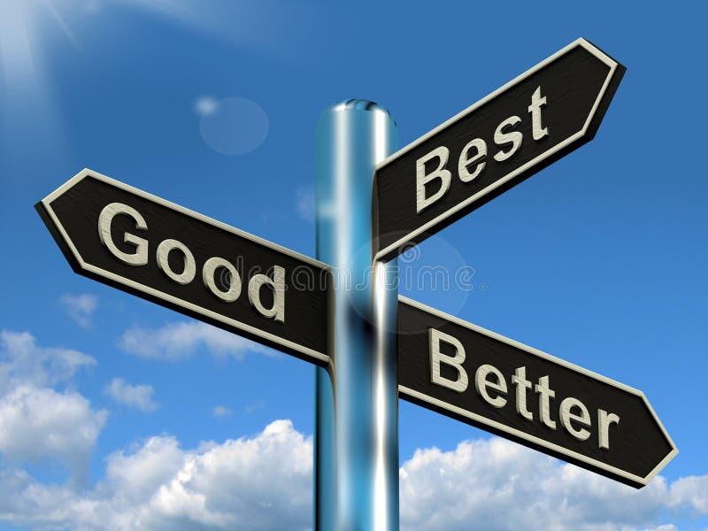 代表规定值和改善的好更好的最佳的路标 库存例证