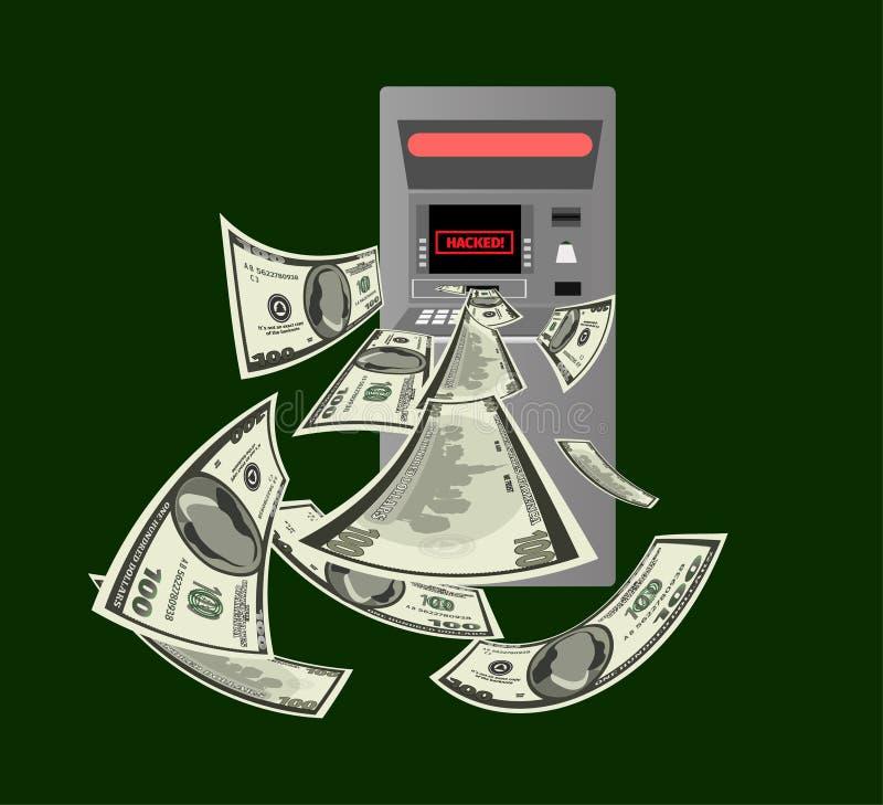被乱砍的ATM 皇族释放例证
