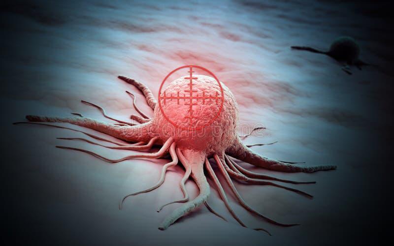 被瞄准的癌症疗法 皇族释放例证