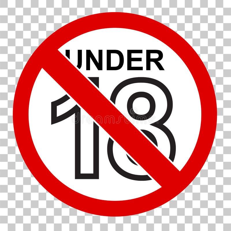 被禁止的标志,18的以上,在透明作用backgrund 皇族释放例证