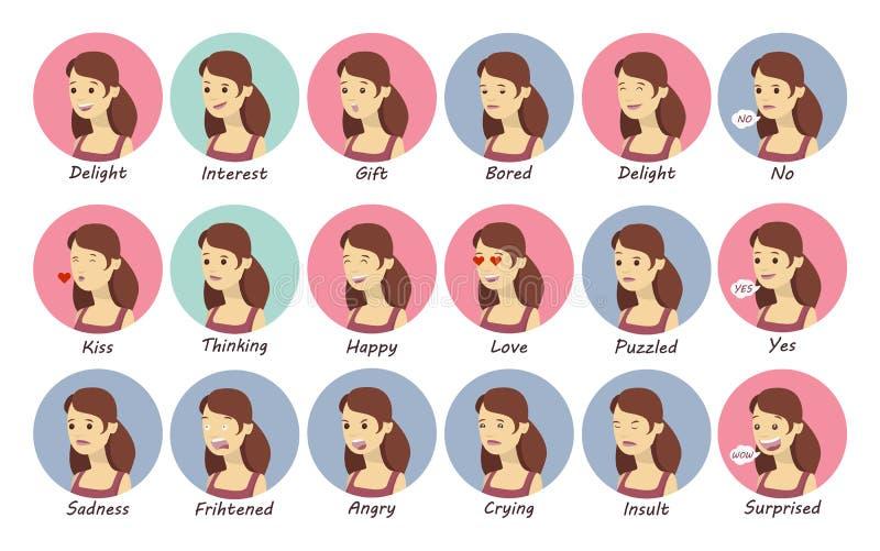 被设置的妇女情感 向量例证