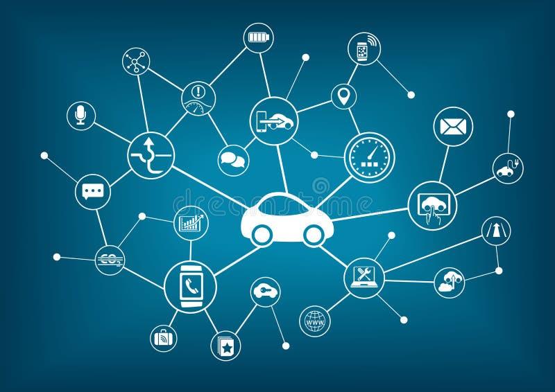 被连接的汽车例证 连接的概念到车