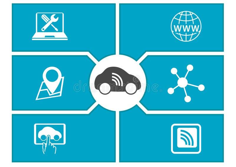 被连接的汽车和数字式流动性概念 库存例证