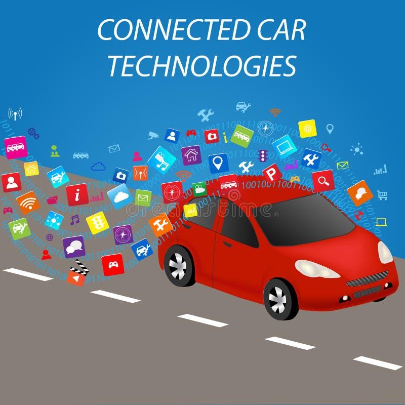 被连接的汽车技术 向量例证