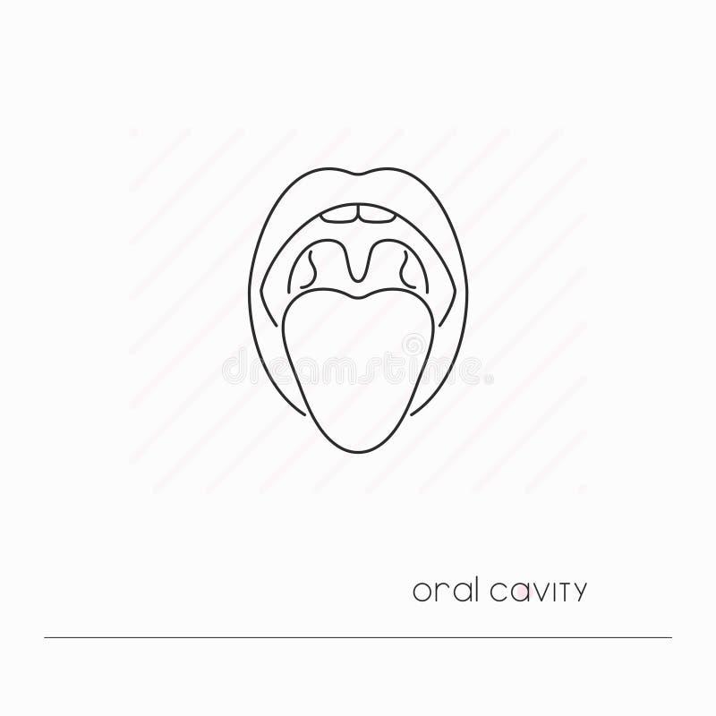 被隔绝的嘴象 唯一稀薄的线口腔标志  向量例证