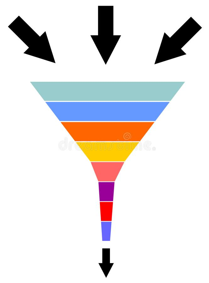 被隔绝的图:转换主角漏斗或销售一代图表 向量例证