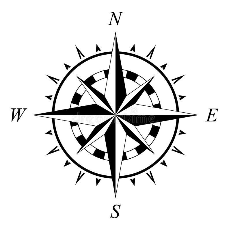 被隔绝的罗盘compassrose风玫瑰航海 库存例证