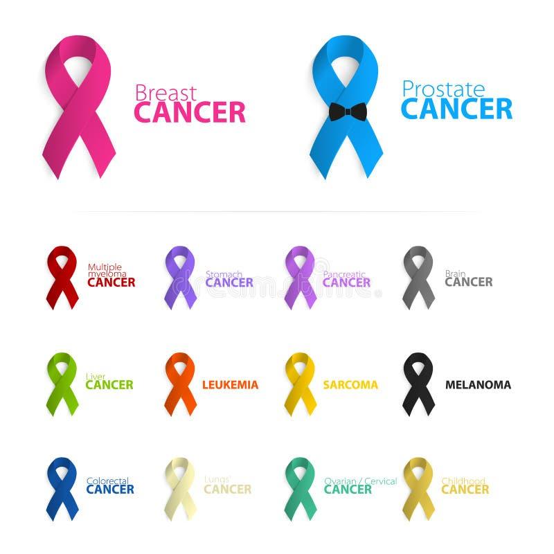 被隔绝的五颜六色的丝带商标在白色背景设置了 反对癌症略写法 停止前列腺疾病标志 皇族释放例证