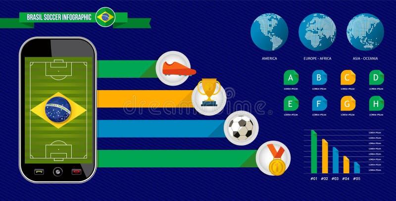 巴西足球赛infographic电话模板 向量例证