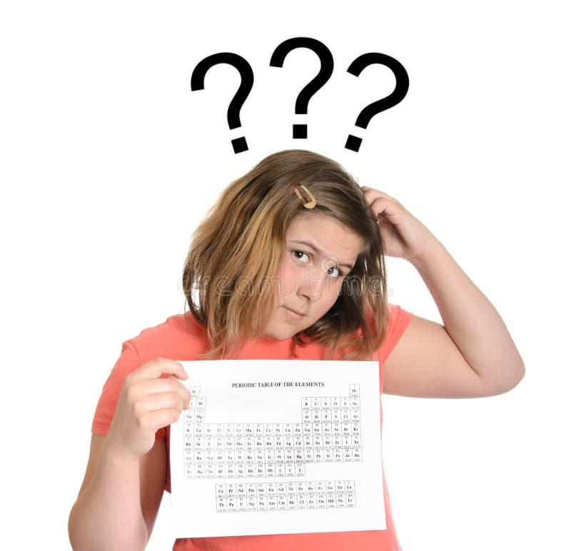 要素周期表 免版税库存照片
