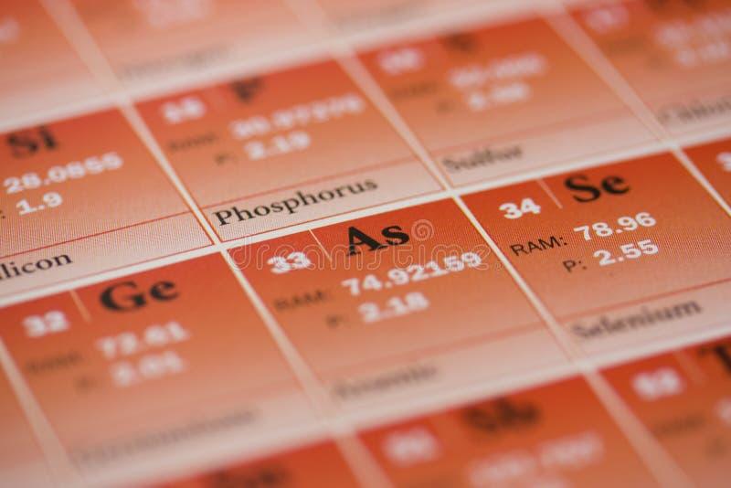 要素周期表 库存照片