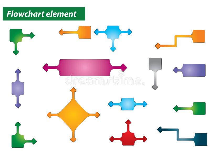 要素流程图 向量例证