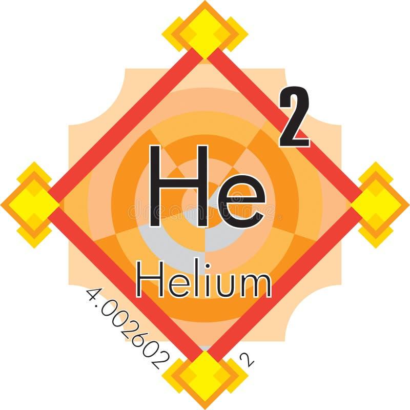 要素表单氦气周期表 库存图片