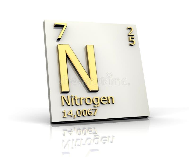 要素表单氮气周期表 库存例证