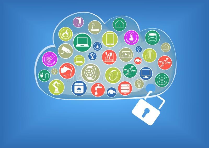 覆盖事技术互联网的计算的安全  库存例证